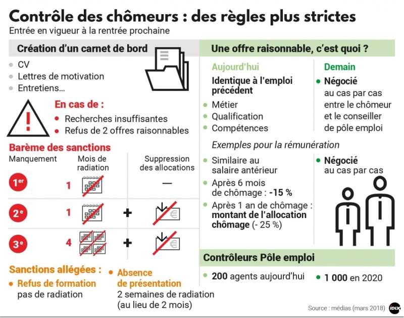 Res Relais Emploi Solidarite